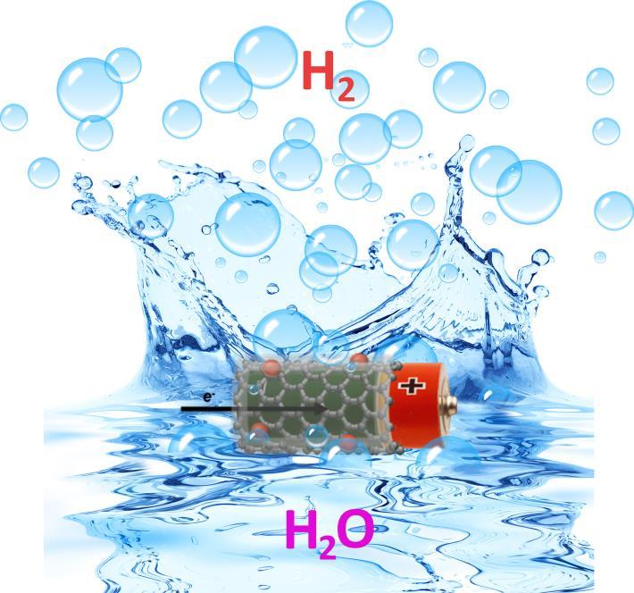 La rivoluzione dell'idrogeno è più vicina. Pubblicato studio su Nature Communications